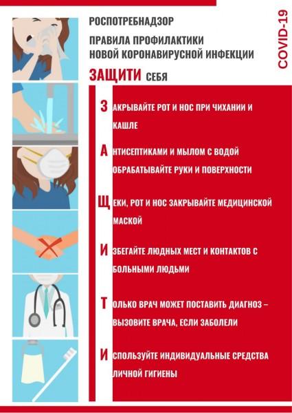 pravila-profilaktiki-po-novoj-koronavirusnoj-infekcii-covid-19-vertikalnyj.jpg